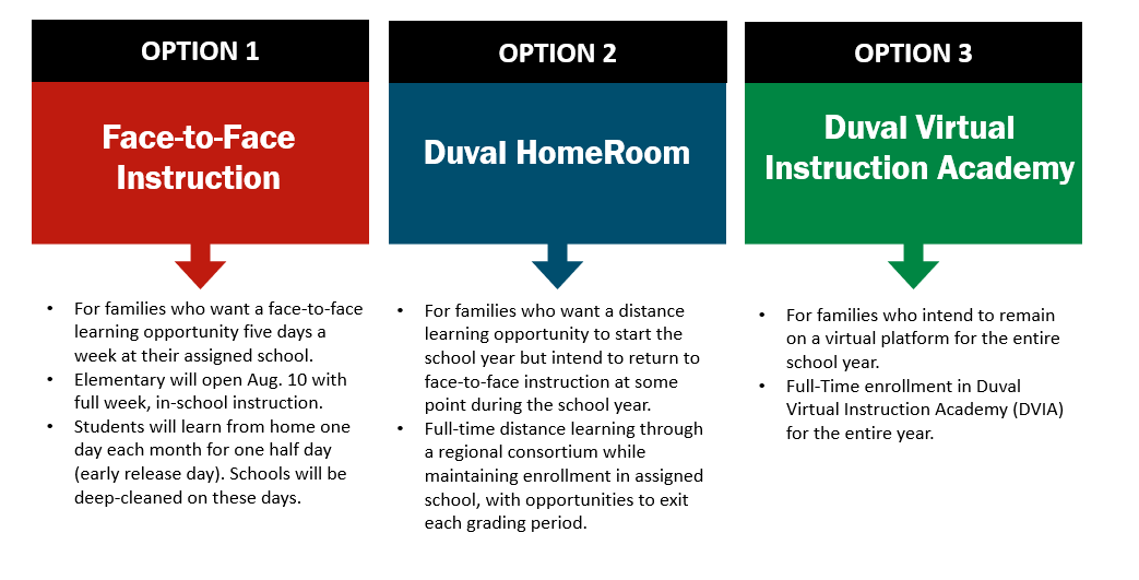 Elementary school options described in body text below