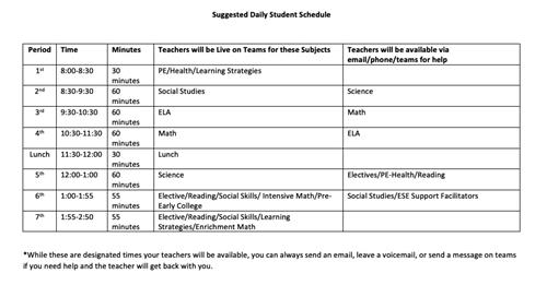 Suggested Student Schedule