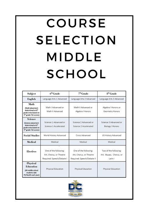Course Selection Middle School