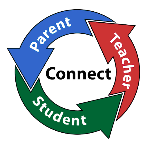 Parents, students and teachers connecting together