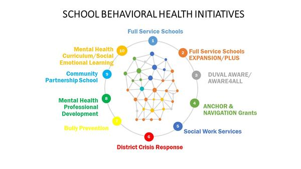 Student Discipline Support Services School Behavioral Health