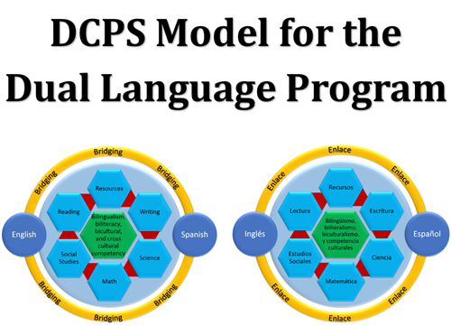 DCPS Model for DL