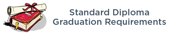 standard diploma requirements banner