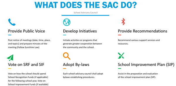 What does the SAC do? Image