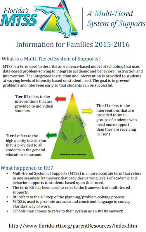 MTSS Information for Families