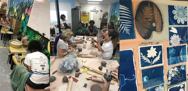 Visual and performing arts art resource center for Dcps lesson plan template
