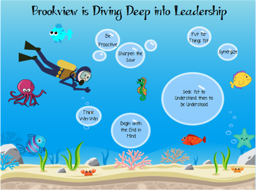 Diving Deep into Leadership