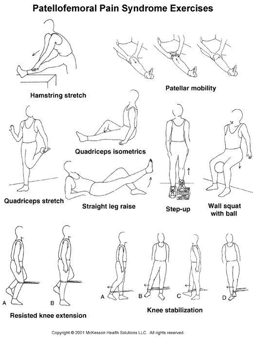 sports medicine    home exercises for injuries