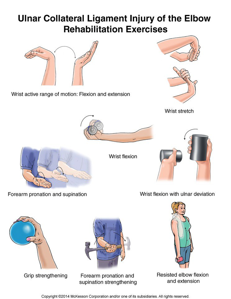 Sports Medicine Home Exercise Programs For Injuries